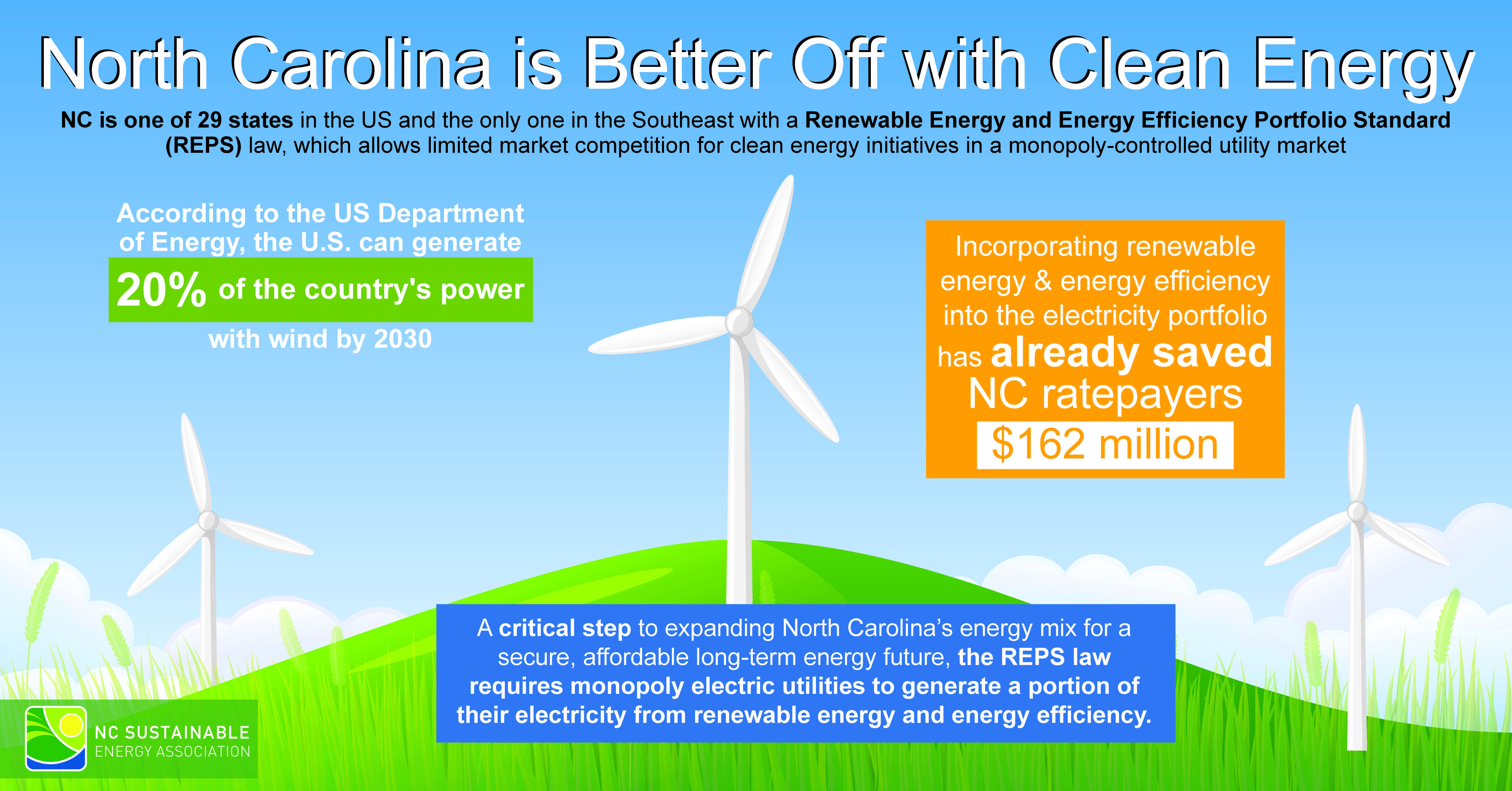 Take Action NC Sustainable Energy Association