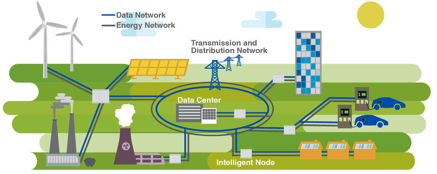 Smart_Grid_Graphic