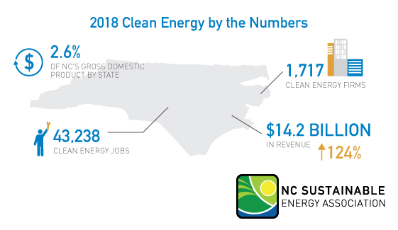 Clean_Energy_by_the_Numbers