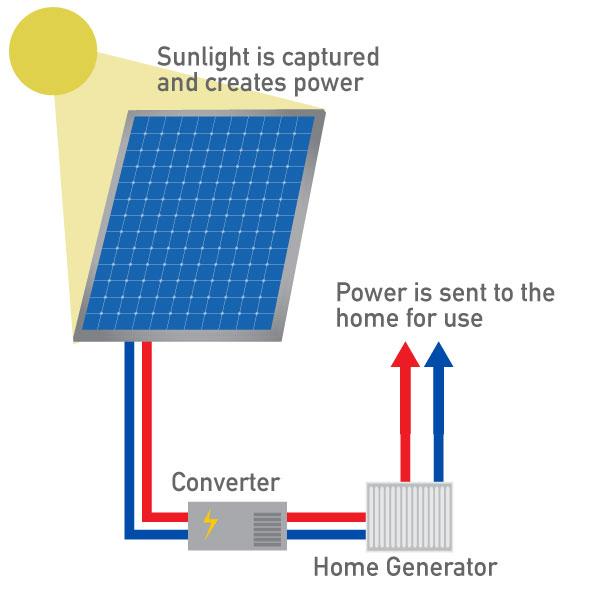 Solar_Thermal_2021