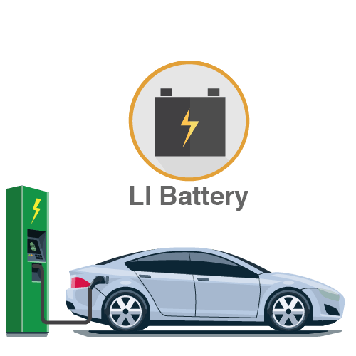 Flex Fuel Gas Stations >> Alternative Fuel Vehicles - NC Sustainable Energy Association